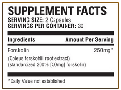 forskolin ingredienser - Forskolin 250 Ved Bauer Nutrition Review - Er det en fidus eller Legit?