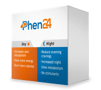 Phen24 Beoordelingen - Side Effects en Scam Report